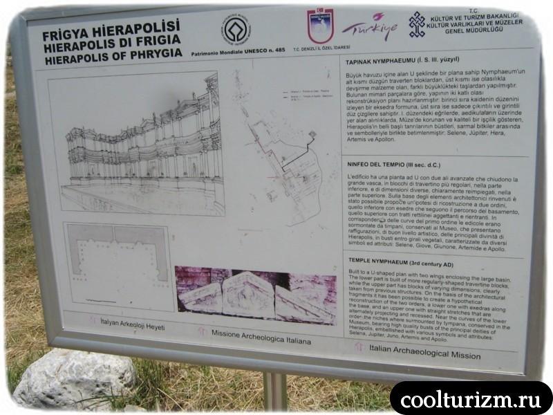 просто гуляем по развалинам Иераполиса