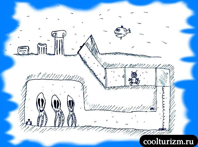 Археологические открытия Свинни